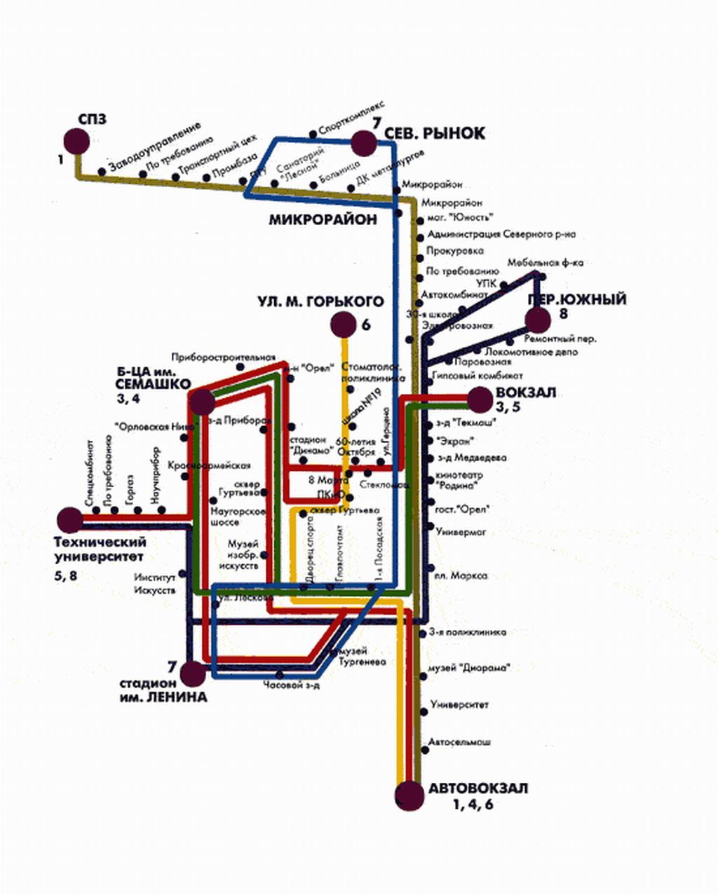Схема маршрутов в орле