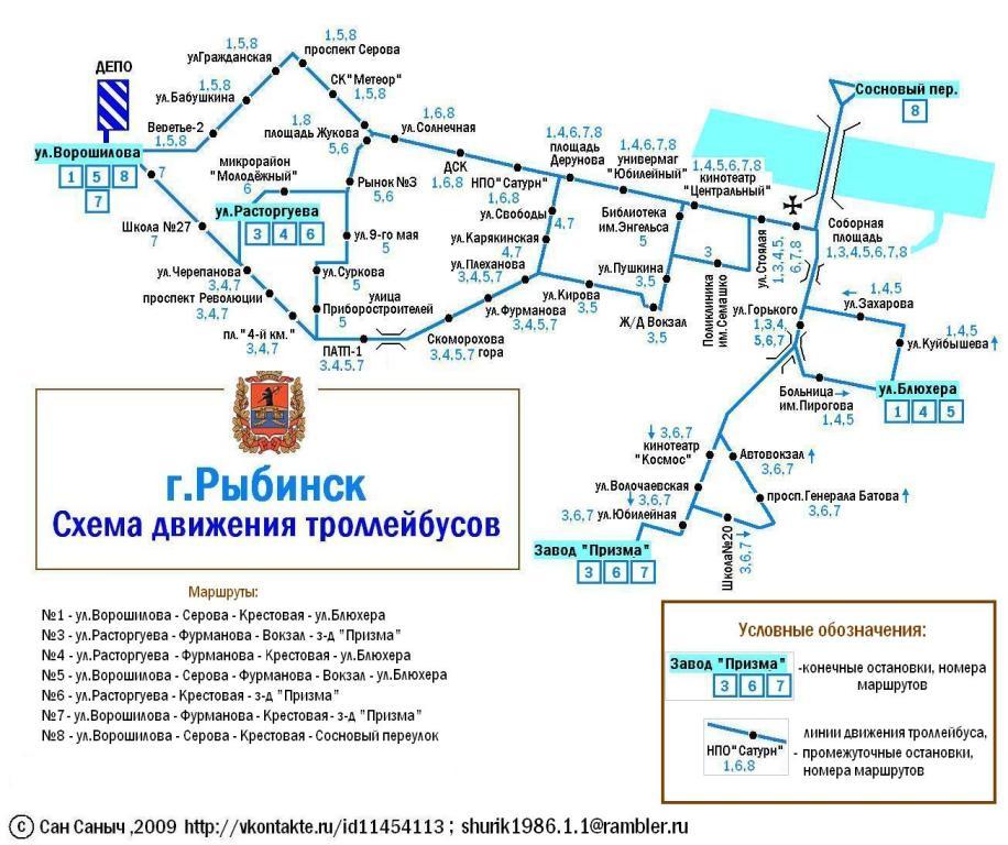 Рыбинск — Схемы