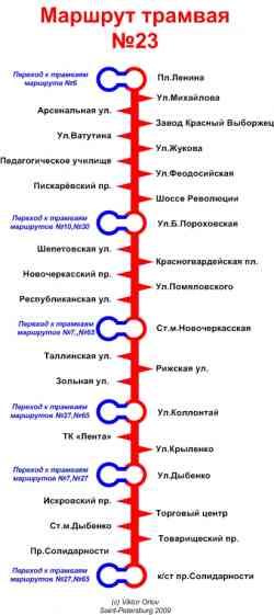 Схема трамвайного маршрута №23