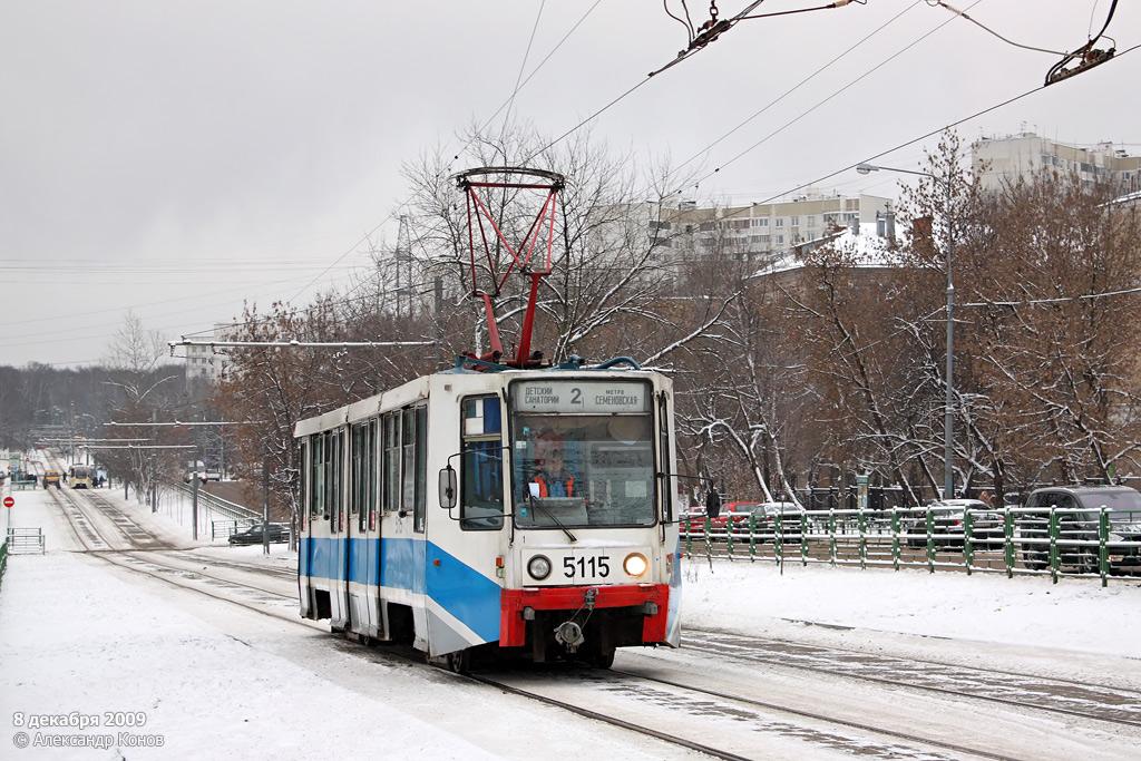 Москва  архив погоды  hmnru