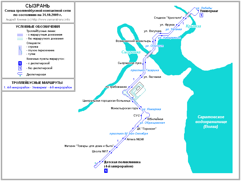 Схема новых маршрутов автобусов сызрани