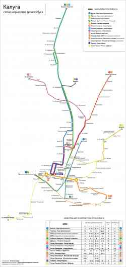 Схема маршрутов по состоянию