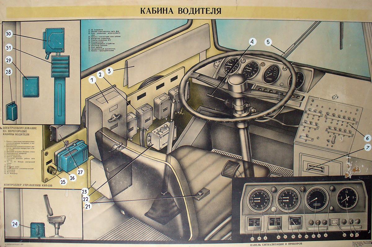 облегающего термобелья, расположение оборудования в кабине управления under