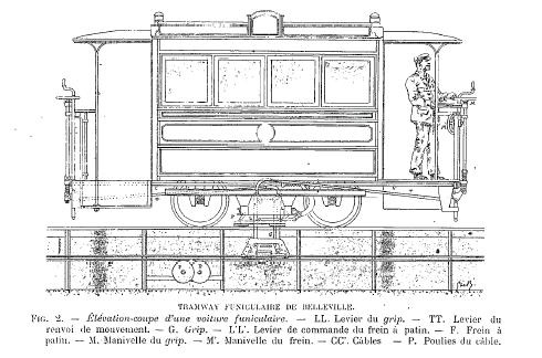 Линия канатного трамвая на