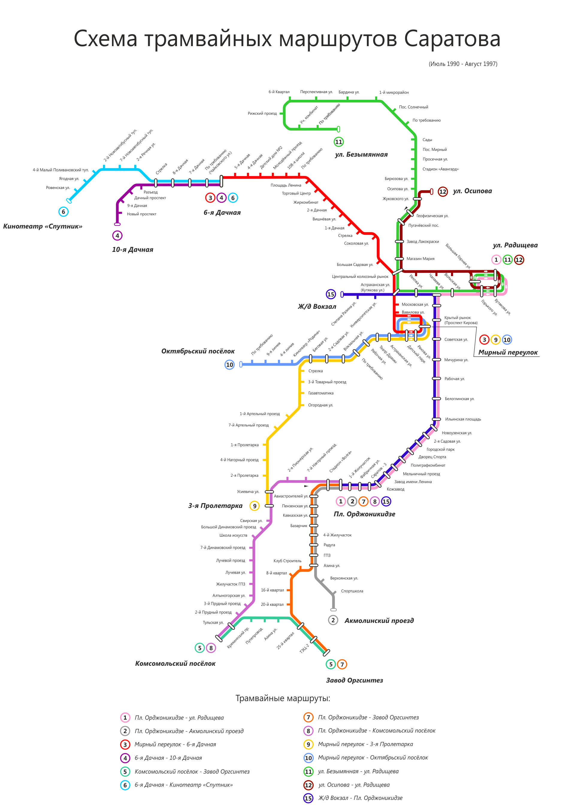 Саратов трамваи схема