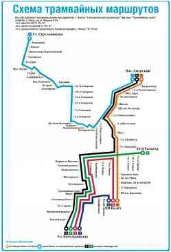 электрическая схема трамвая