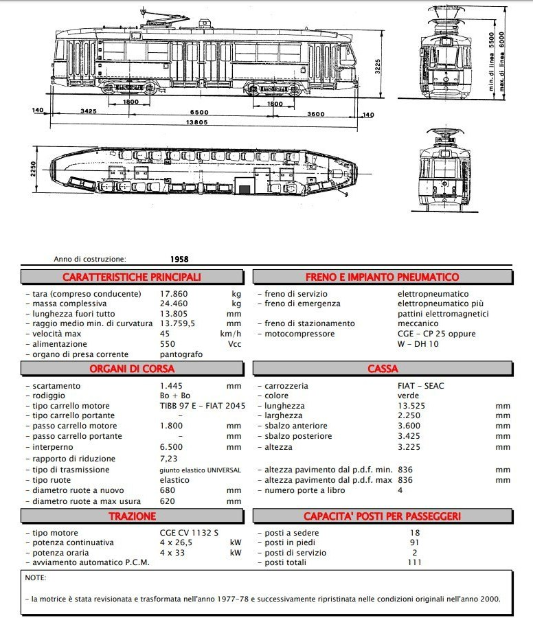 Torino — Drawings and specifications